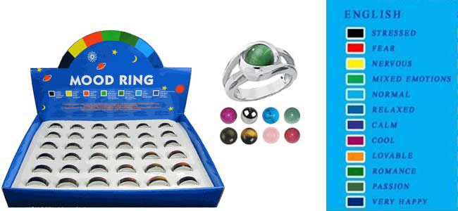What Do The Colors Of A Mood Ring Mean