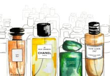 Top 25 Best And Most Classy Perfumes for Women
